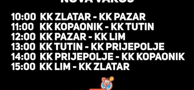 Dečaci KK Lim iz Priboja na Basket4kids turniru u Novoj Varoši